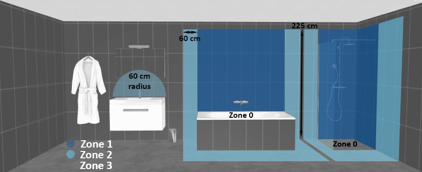 Is Mijn Badkamerverlichting Waterdicht En Veilig Jf Tech Elektriciteitswerken